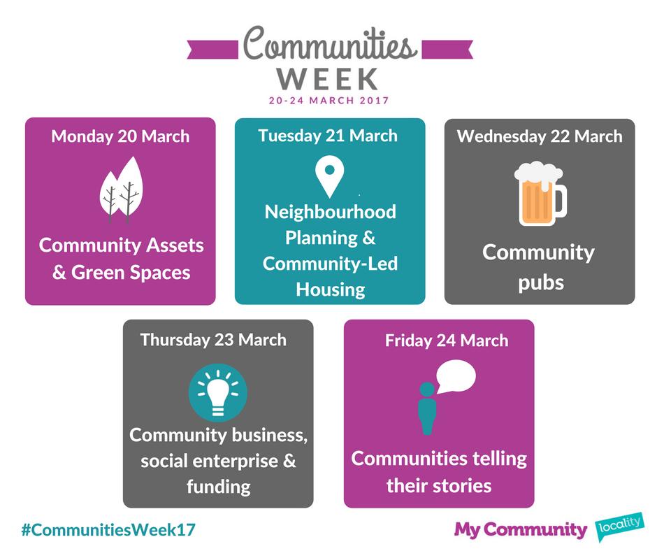 Communities Week 17
