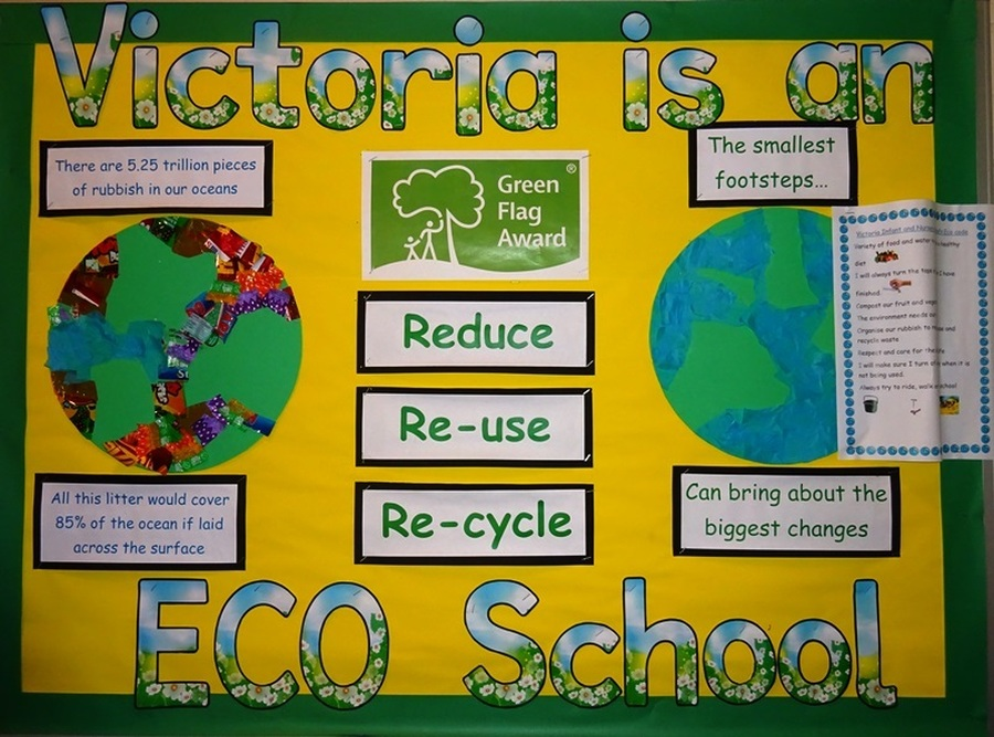 Children and young people via Eco-Schools can inform a wider community response to climate change